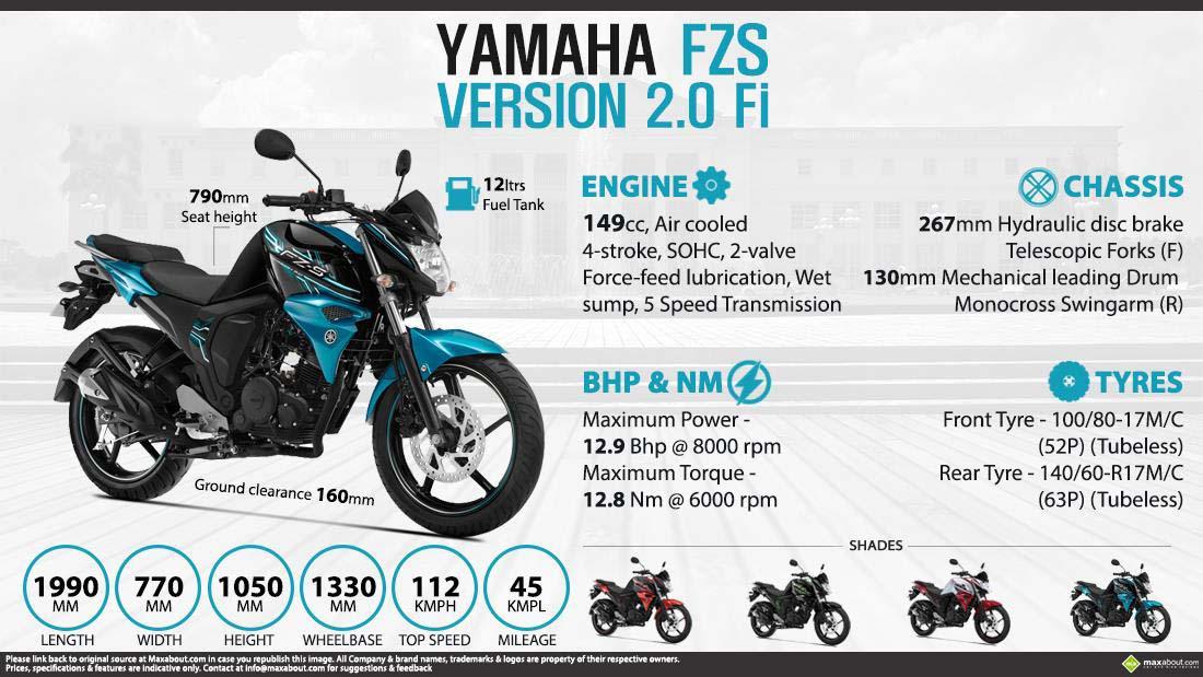 thông số kỹ thuật yamaha fz-s v2 2016